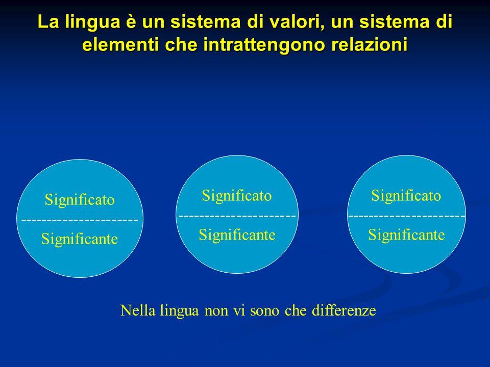 La lingua è un sistema di valori, un sistema di elementi che intrattengono relazioni
