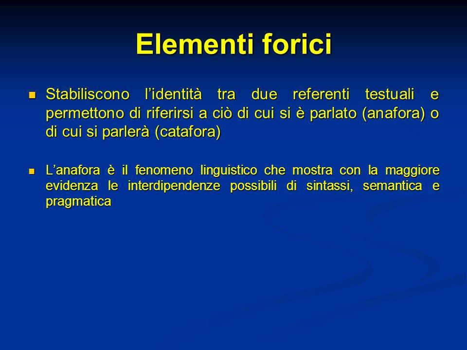 Elementi forici