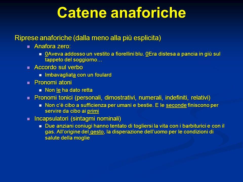 Catene anaforiche Riprese anaforiche (dalla meno alla più esplicita)