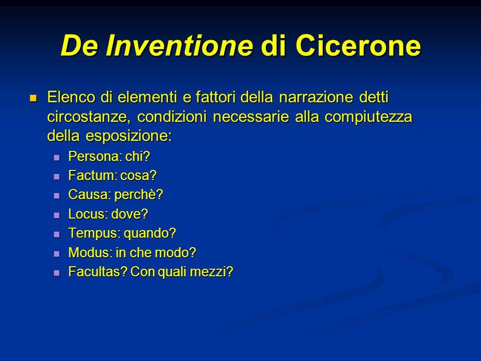 De Inventione di Cicerone