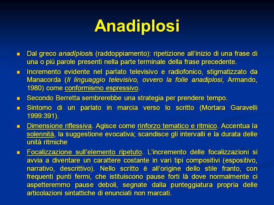Anadiplosi