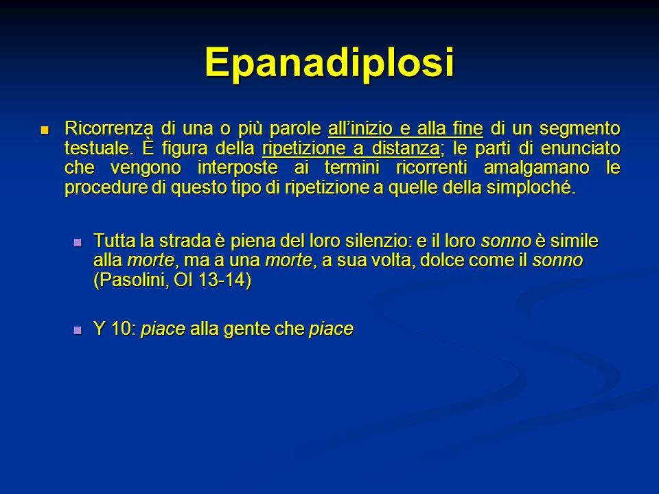 Epanadiplosi