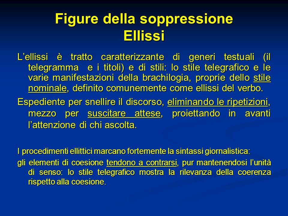 Figure della soppressione Ellissi