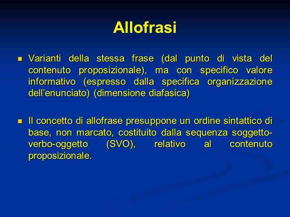 Allofrasi