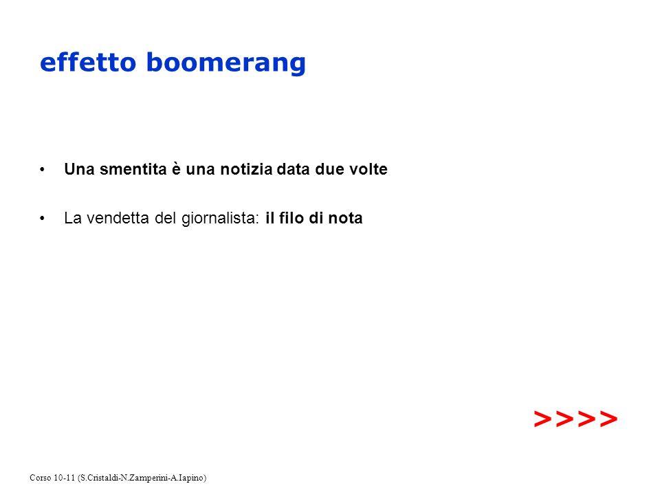 effetto boomerang >>>>