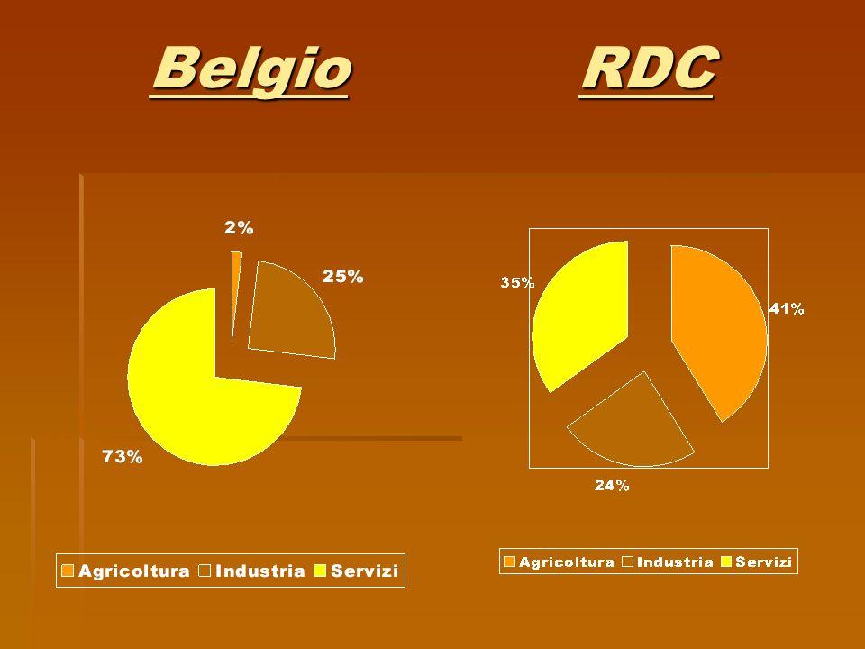 Belgio RDC