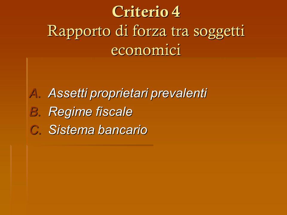 Criterio 4 Rapporto di forza tra soggetti economici