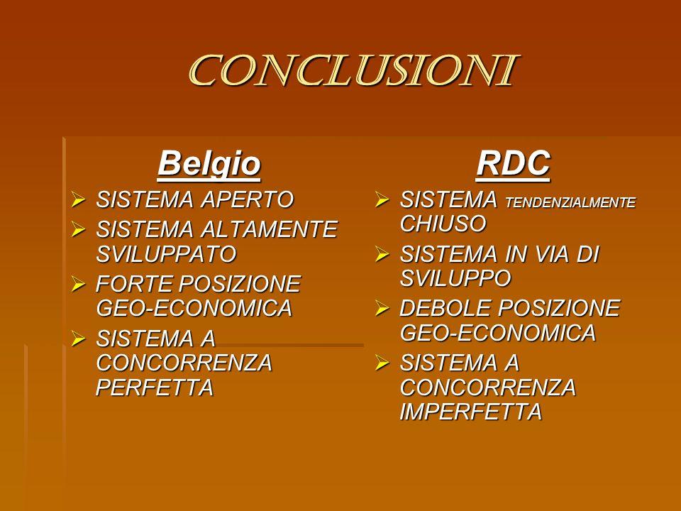 Conclusioni Belgio RDC SISTEMA APERTO SISTEMA ALTAMENTE SVILUPPATO