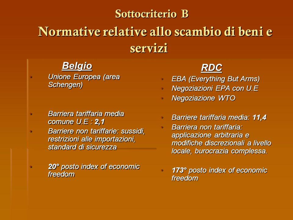 Sottocriterio B Normative relative allo scambio di beni e servizi