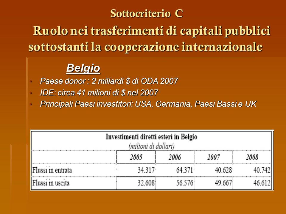 Sottocriterio C Ruolo nei trasferimenti di capitali pubblici sottostanti la cooperazione internazionale