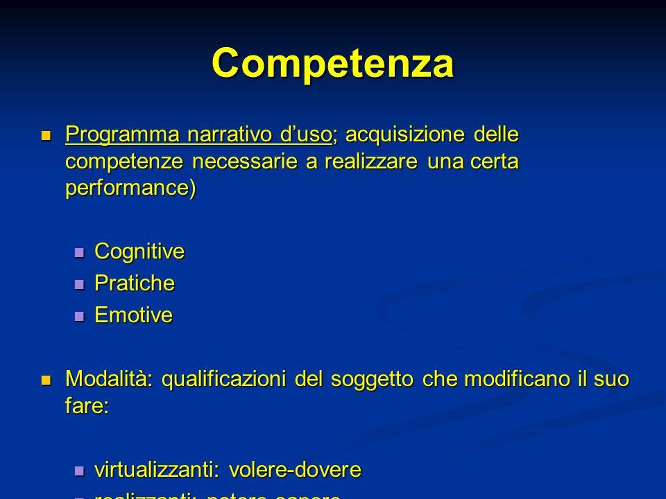 Competenza Programma narrativo d'uso; acquisizione delle competenze necessarie a realizzare una certa performance)