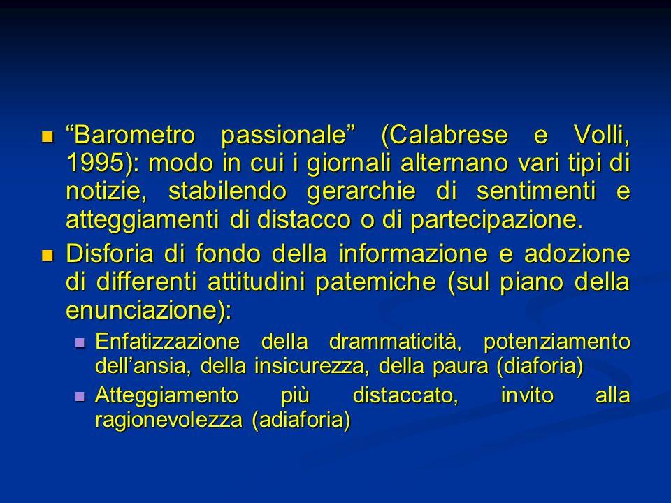 Barometro passionale (Calabrese e Volli, 1995): modo in cui i giornali alternano vari tipi di notizie, stabilendo gerarchie di sentimenti e atteggiamenti di distacco o di partecipazione.