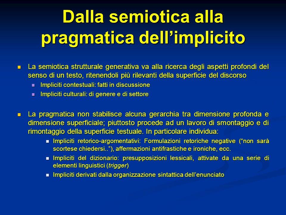 Dalla semiotica alla pragmatica dell'implicito