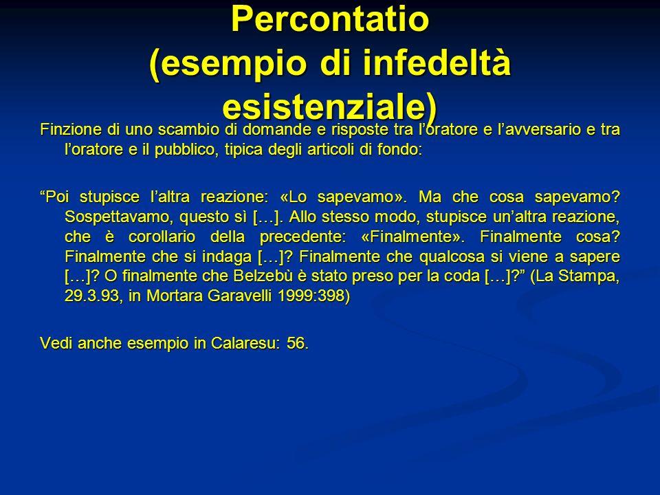 Percontatio (esempio di infedeltà esistenziale)