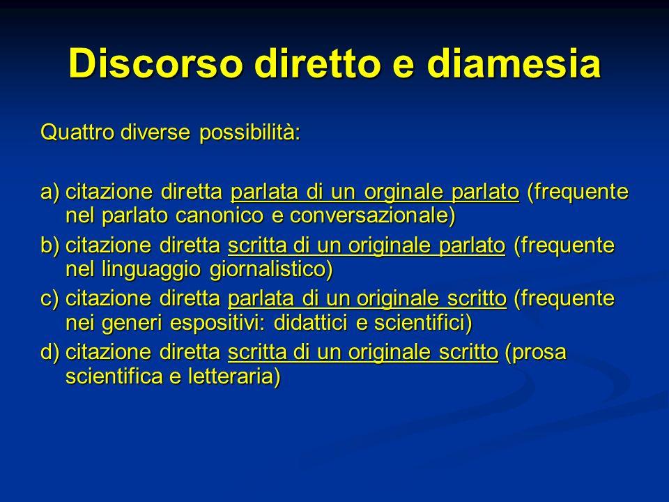 Discorso diretto e diamesia