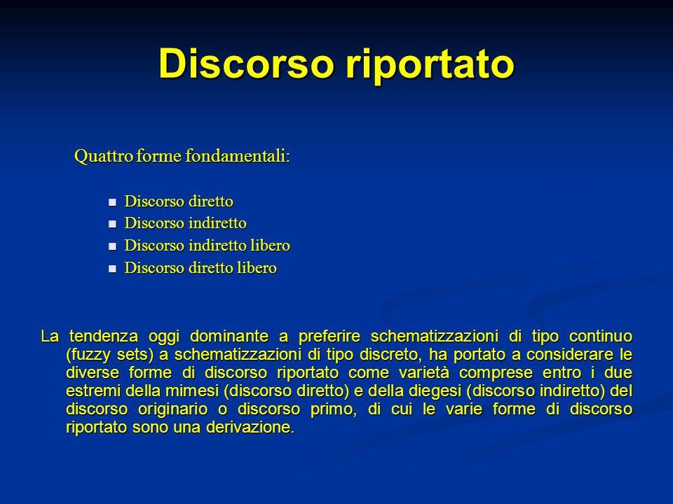 Discorso riportato Quattro forme fondamentali: Discorso diretto