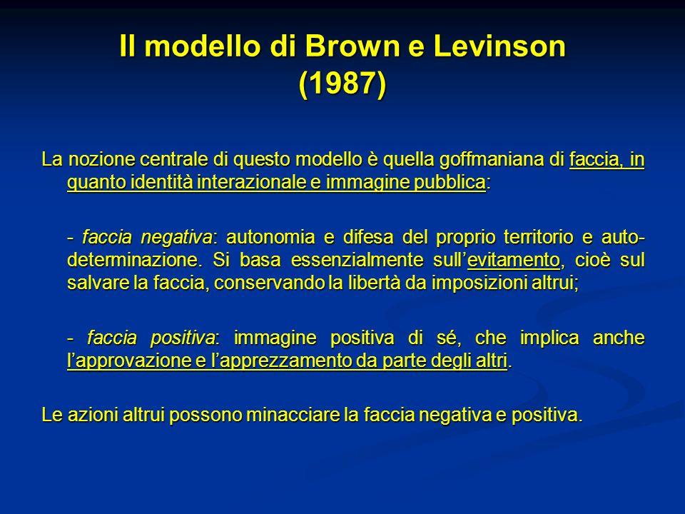 Il modello di Brown e Levinson (1987)