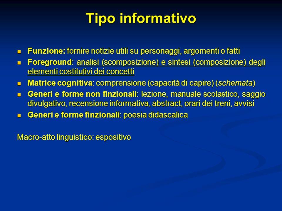 Tipo informativo Funzione: fornire notizie utili su personaggi, argomenti o fatti.