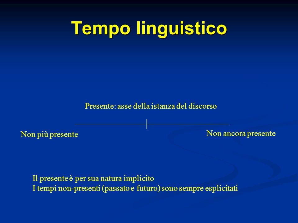 Tempo linguistico Presente: asse della istanza del discorso