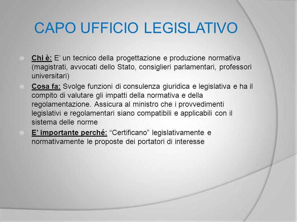 CAPO UFFICIO LEGISLATIVO