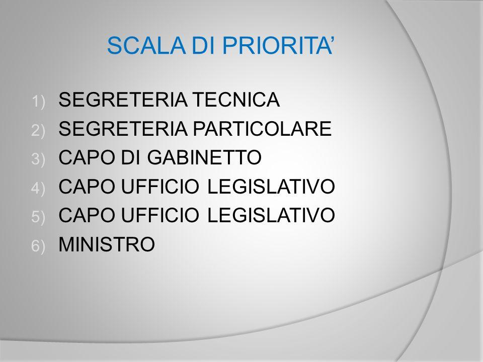 SCALA DI PRIORITA' SEGRETERIA TECNICA SEGRETERIA PARTICOLARE