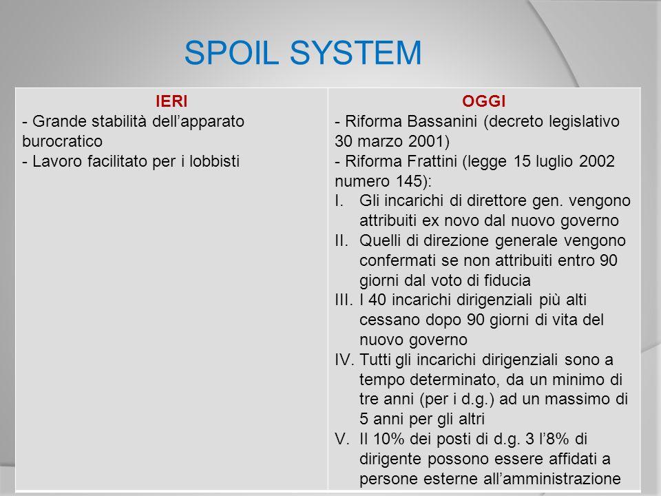 SPOIL SYSTEM IERI Grande stabilità dell'apparato burocratico