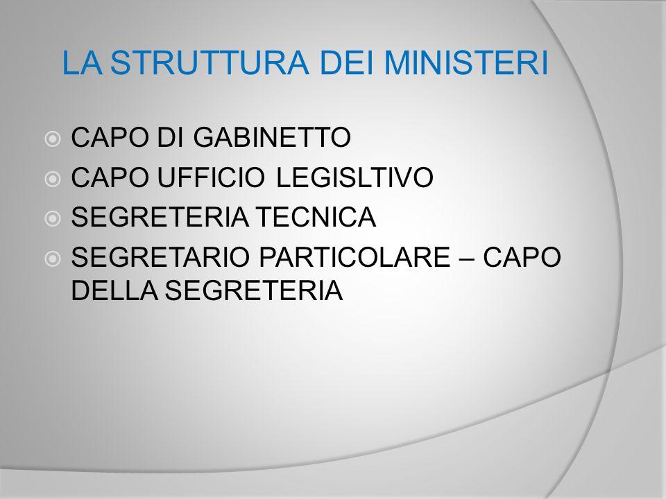 LA STRUTTURA DEI MINISTERI