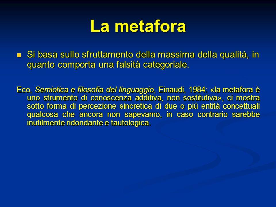 La metafora Si basa sullo sfruttamento della massima della qualità, in quanto comporta una falsità categoriale.