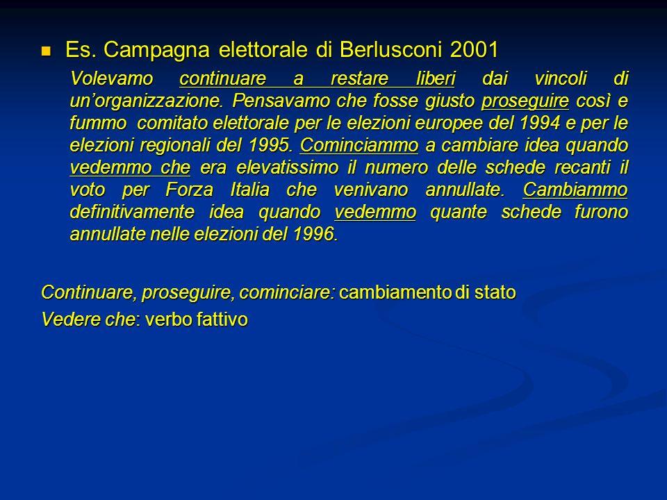 Es. Campagna elettorale di Berlusconi 2001