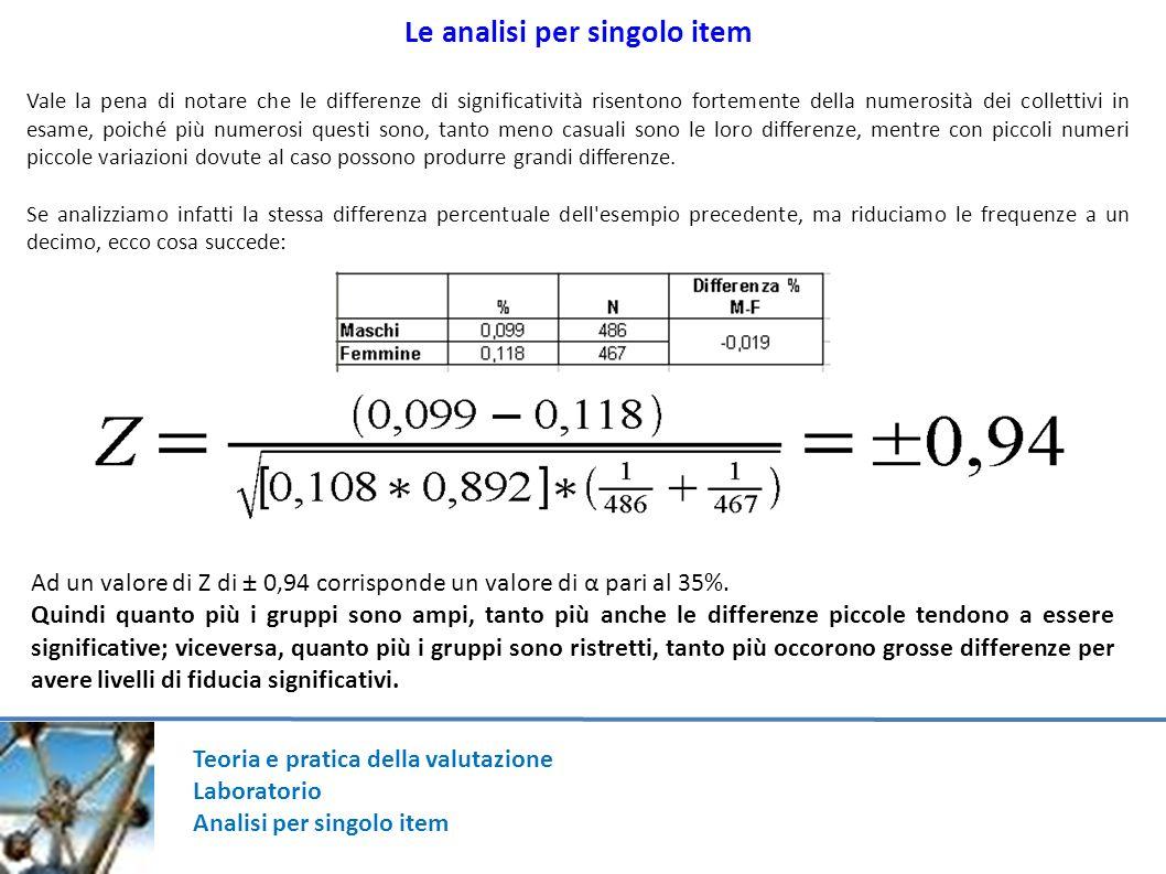 Le analisi per singolo item
