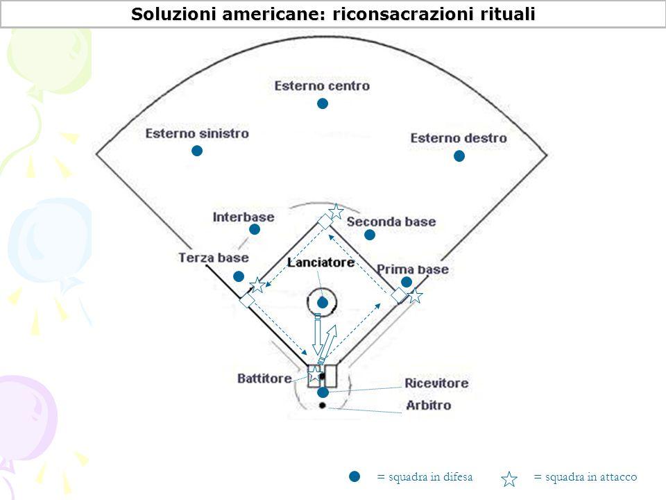 Soluzioni americane: riconsacrazioni rituali