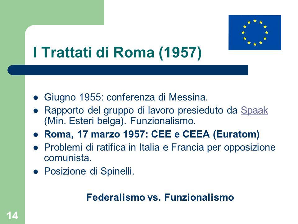 Federalismo vs. Funzionalismo