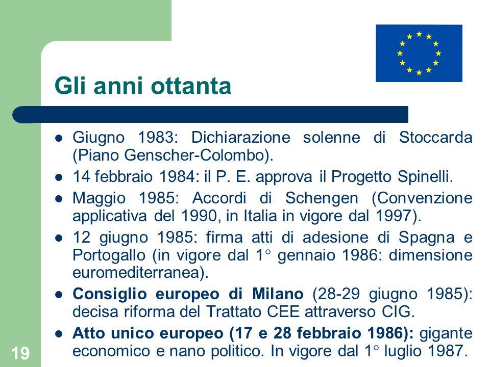 Gli anni ottanta Giugno 1983: Dichiarazione solenne di Stoccarda (Piano Genscher-Colombo).