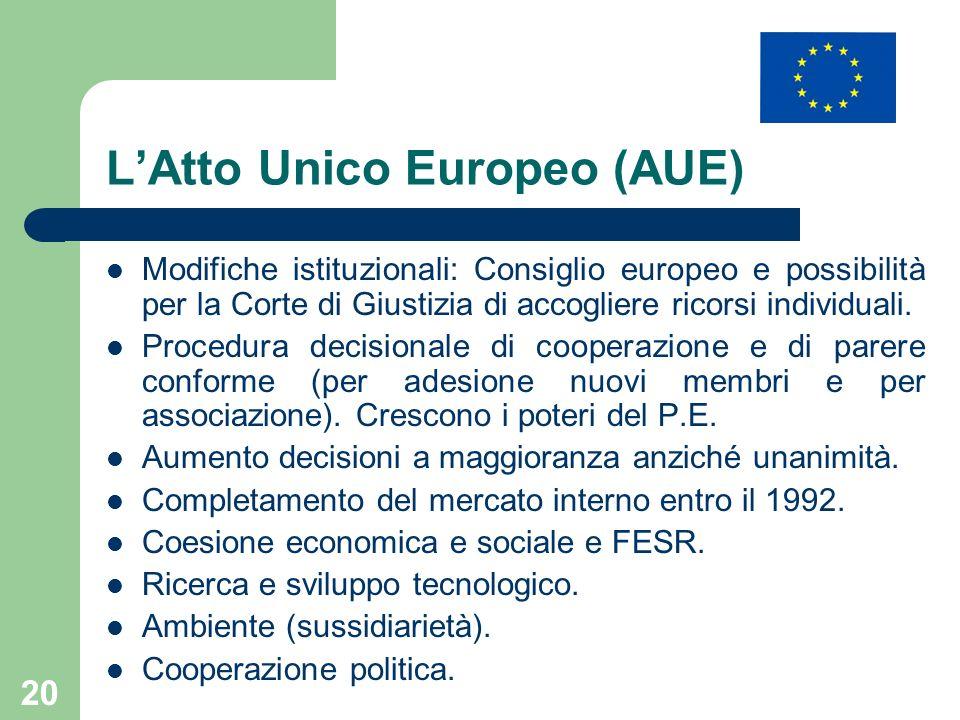 L'Atto Unico Europeo (AUE)