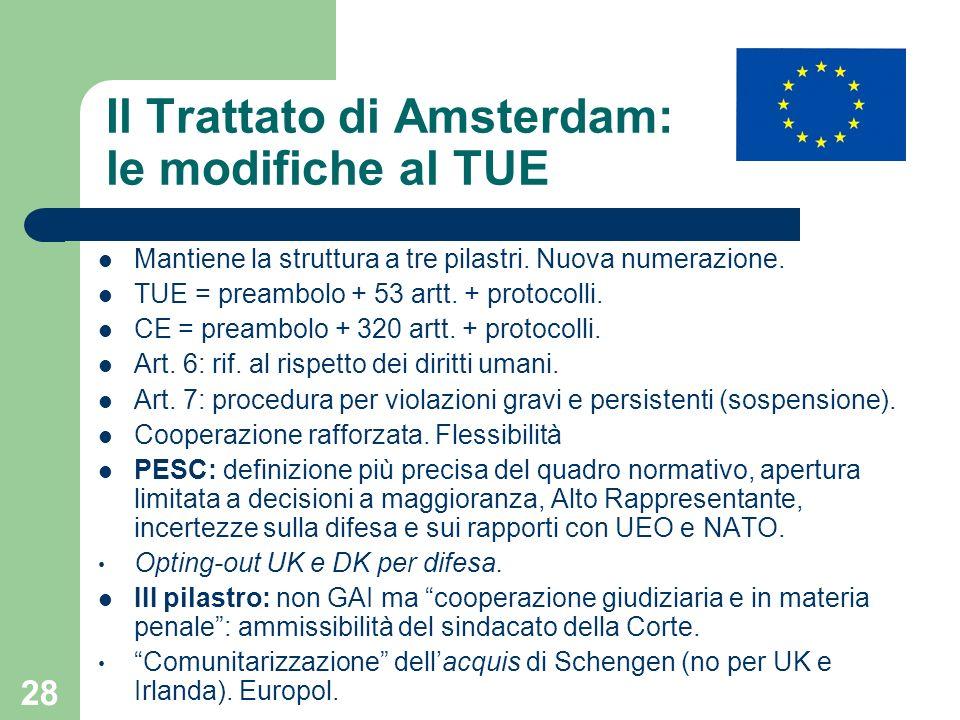 Il Trattato di Amsterdam: le modifiche al TUE