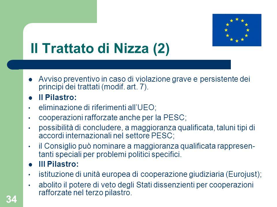 Il Trattato di Nizza (2) Avviso preventivo in caso di violazione grave e persistente dei principi dei trattati (modif. art. 7).