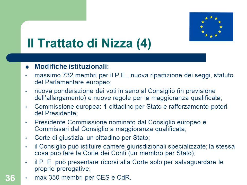 Il Trattato di Nizza (4) Modifiche istituzionali: