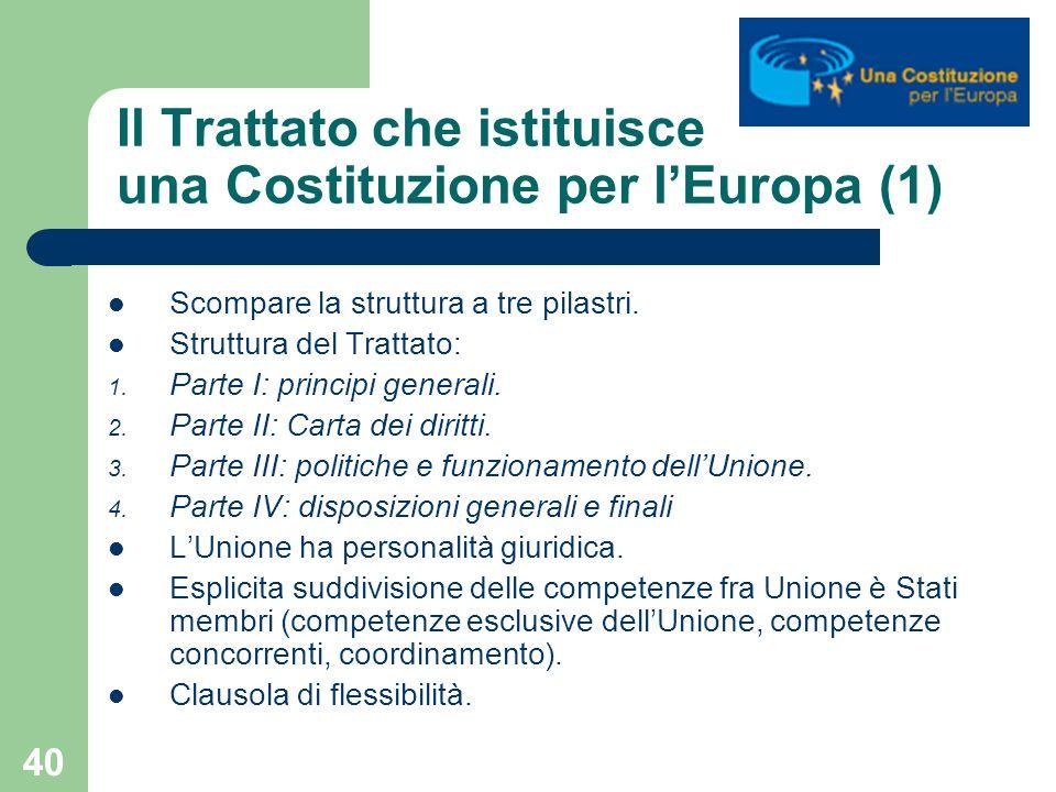 Il Trattato che istituisce una Costituzione per l'Europa (1)