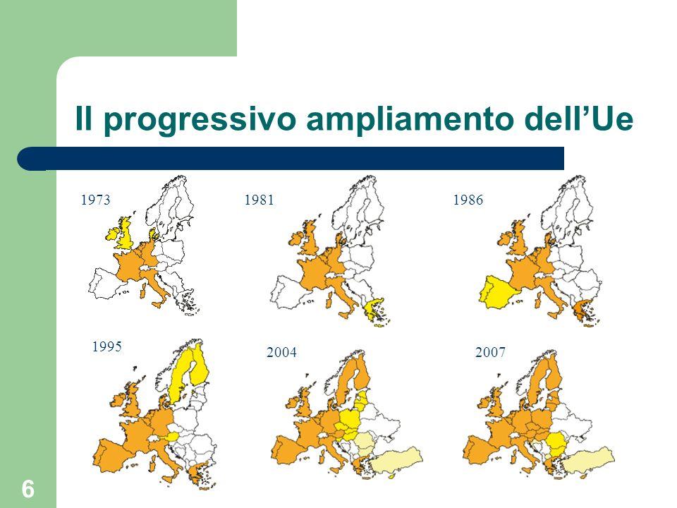 Il progressivo ampliamento dell'Ue