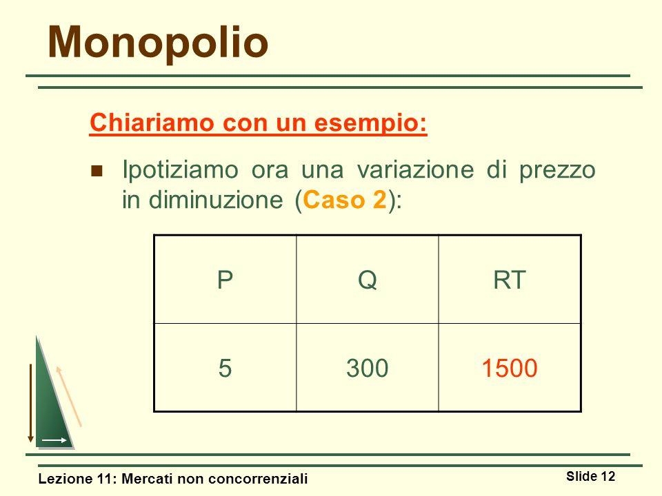 Monopolio Chiariamo con un esempio: