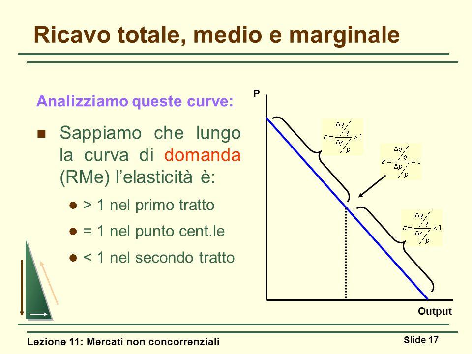 Ricavo totale, medio e marginale