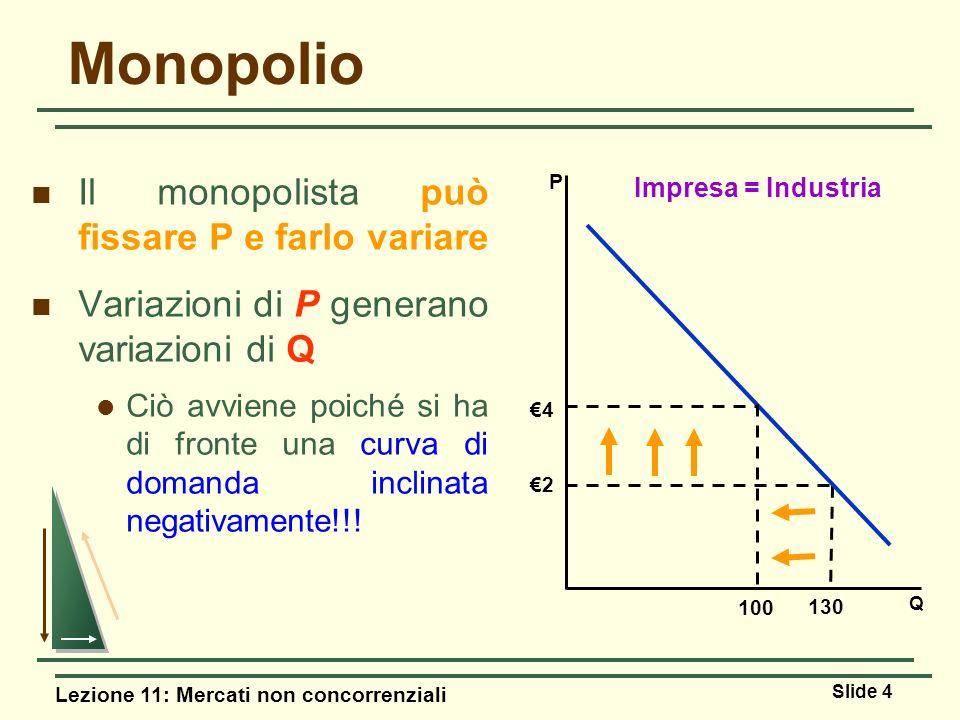 Monopolio Il monopolista può fissare P e farlo variare