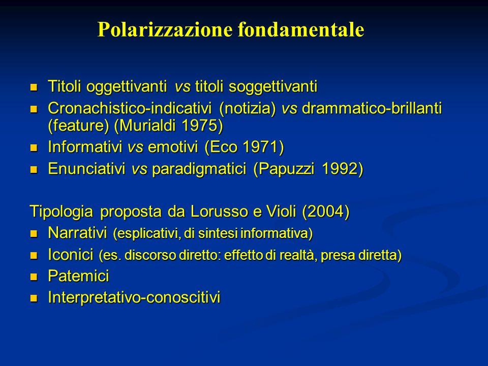 Polarizzazione fondamentale