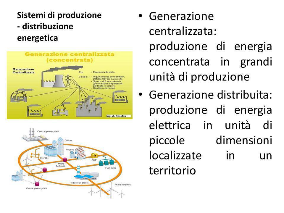 Sistemi di produzione - distribuzione energetica