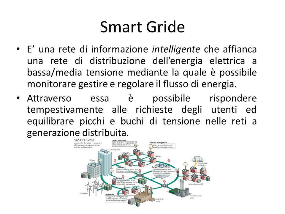 Smart Gride