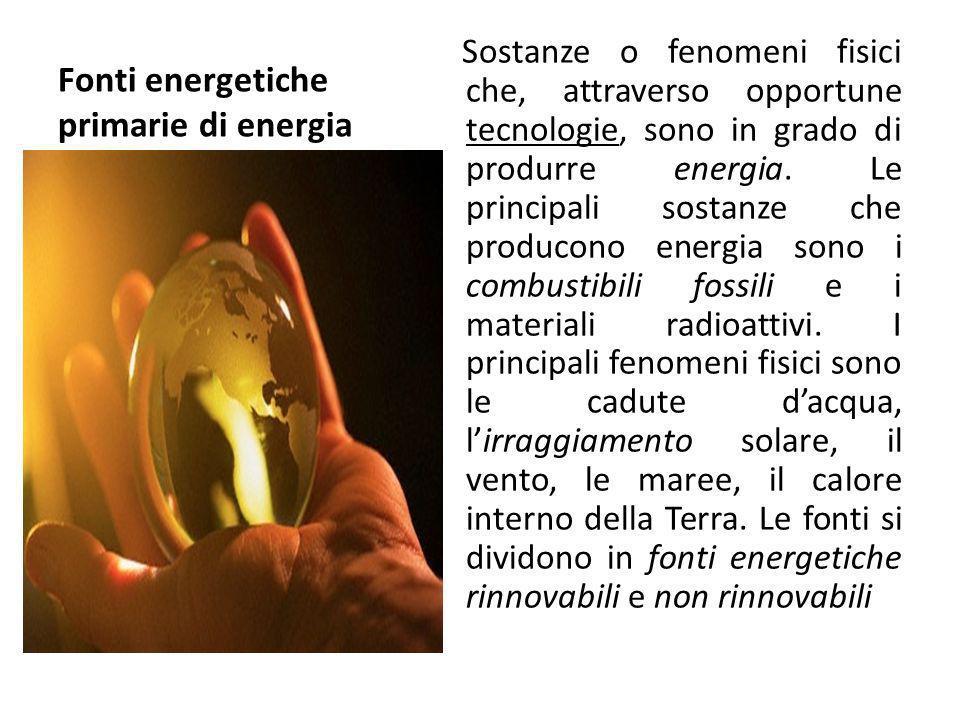Fonti energetiche primarie di energia