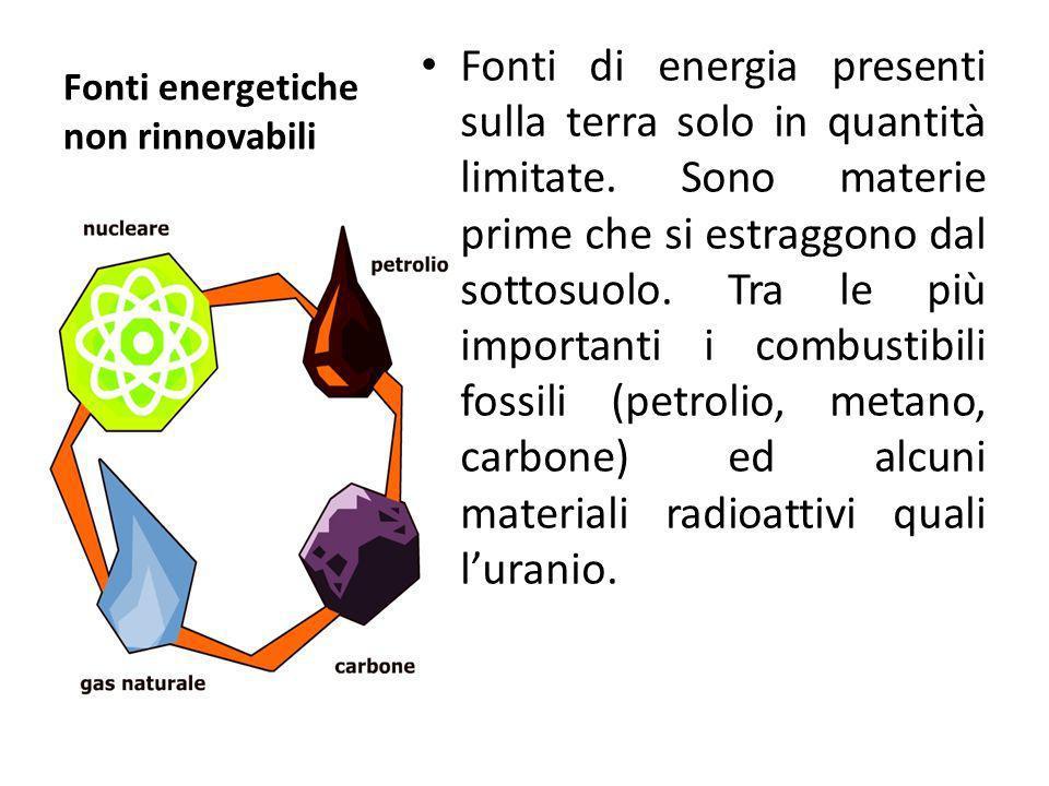 Fonti energetiche non rinnovabili