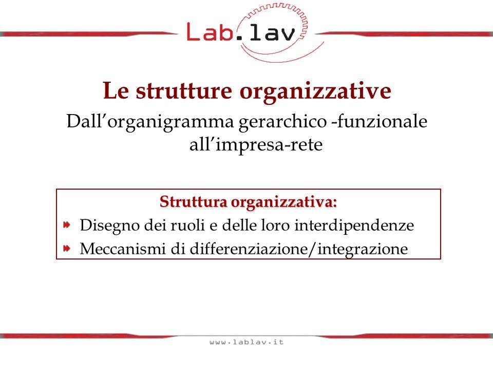 Le strutture organizzative Struttura organizzativa: