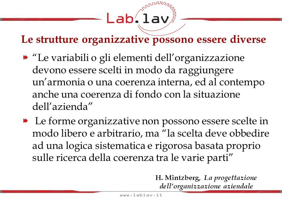 Le strutture organizzative possono essere diverse