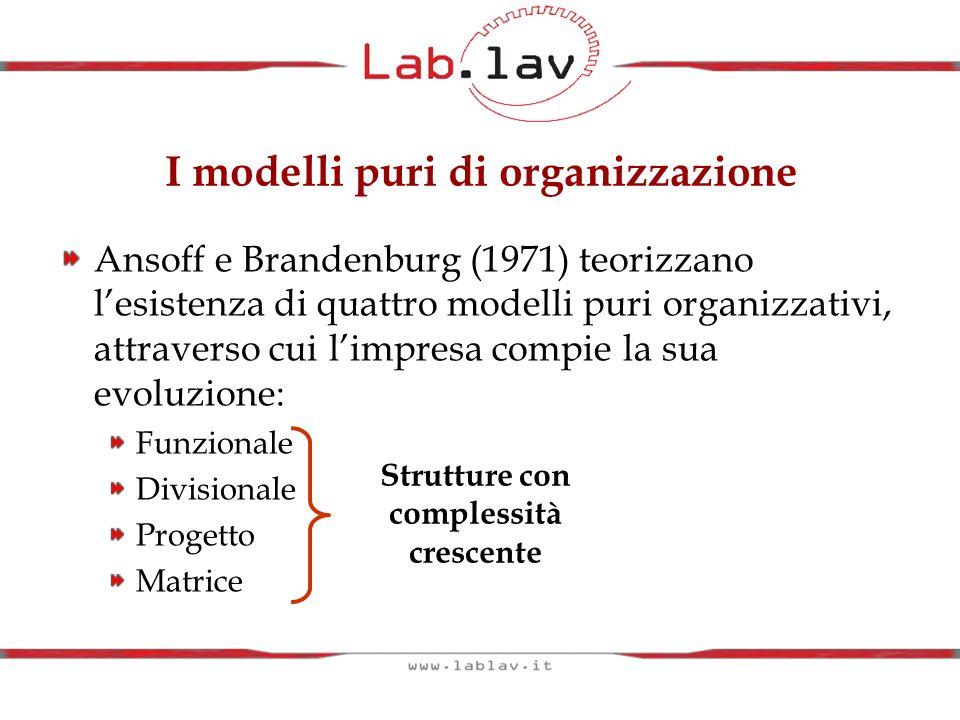 I modelli puri di organizzazione